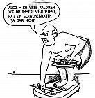 Kalorien-Kontrolle