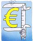 Schieblehre mit Euro-Zeichen