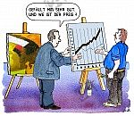 Diagramm vom Kunstmaler